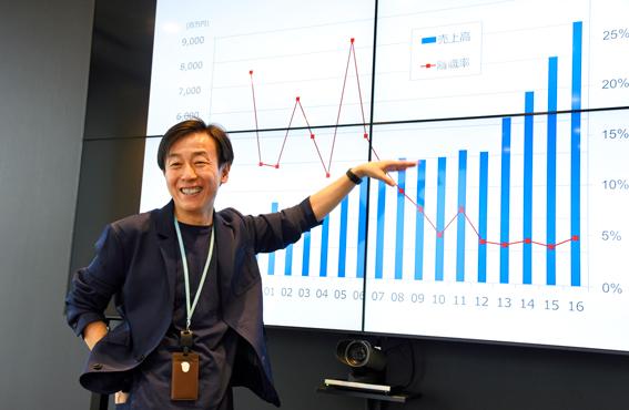 Yoshihisa Aono haluaa sitouttaa työntekijänsä.